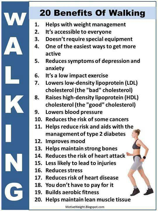 day16-benefits of walking